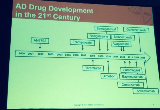 AD drug development
